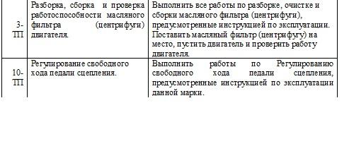 нормативы по технической подготовке водителей комментарий Отменить